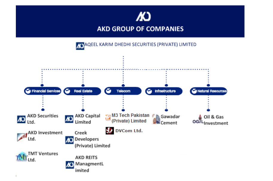 AKD group of companies.png