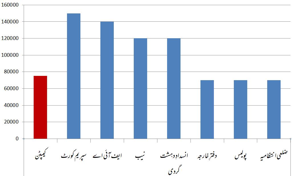 army-salaries.jpg